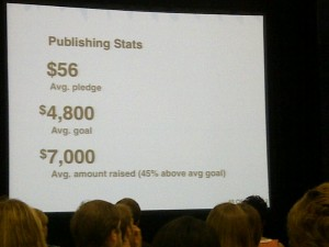 Kickstarter average funding for book projects