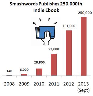 smashwords art