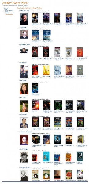 Amazon Author Rank, Science Fiction and Fantasy, from HughHowey.com