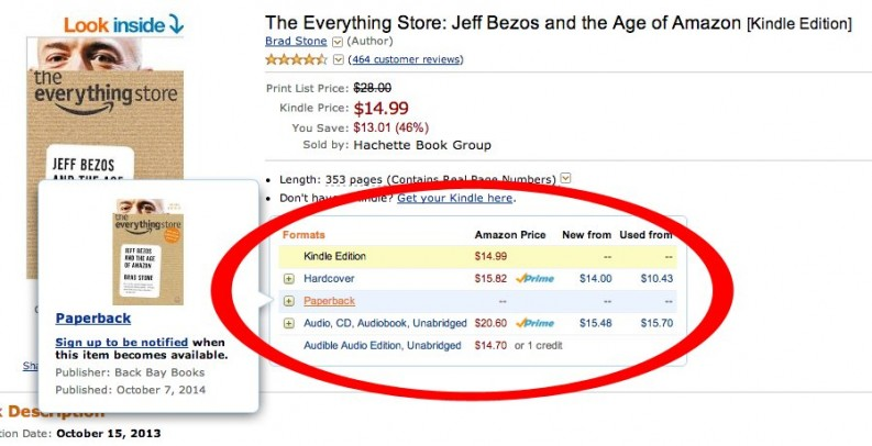 photo amazon vs hachette