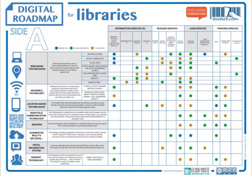 Digital Roadmap for Libraries 1