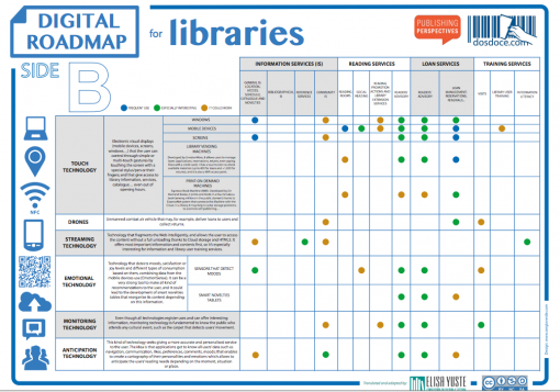 Infographic: Digital Roadmap For Libraries