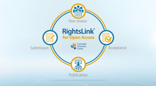 CCC rights link for open access