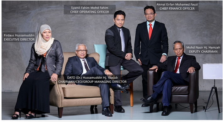Karangkraf Board of Directors