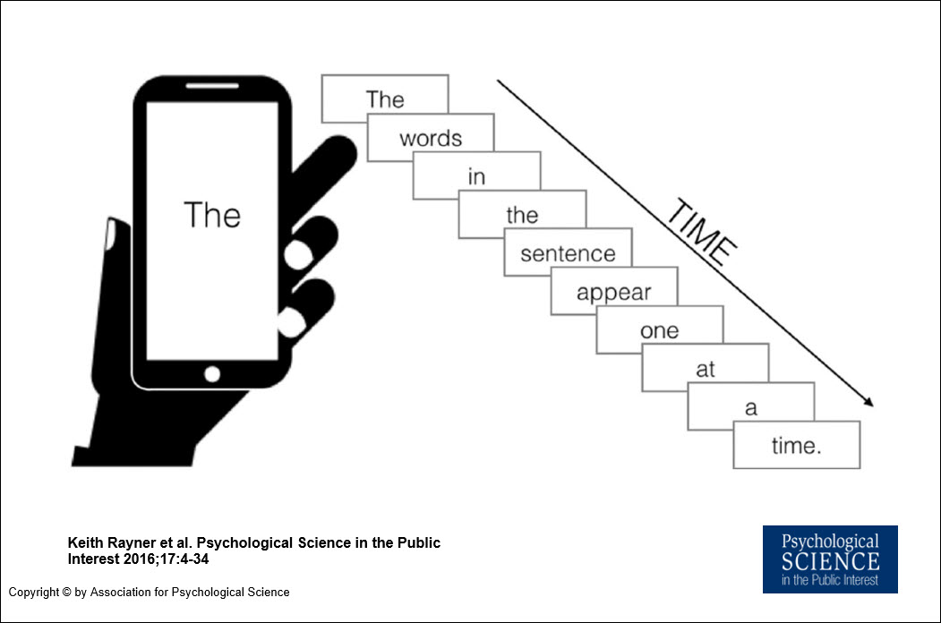 This diagram from the Psychological Science in the Public Interest study is a depiction of a 'rapid serial visual presentation (RSVP display, as seen on a mobile device