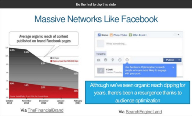From Rand Fishkin's Digital Book World presentation on SEO