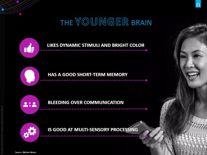 "One of Nielsen's slides in its webinar on the millennial consumer includes a breakdown of ""the younger brain"" that guides these parents. Image: Nielsen Global Millennial Webinar"