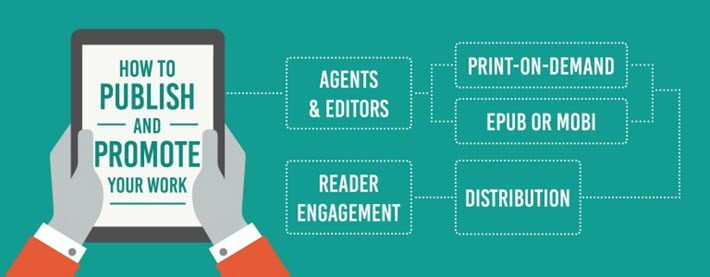 Authors Guild Guide to E-Publsihing
