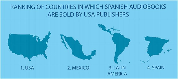 Map Of Spain And Us.New Study On Spanish Language Audiobooks From Us Publishers